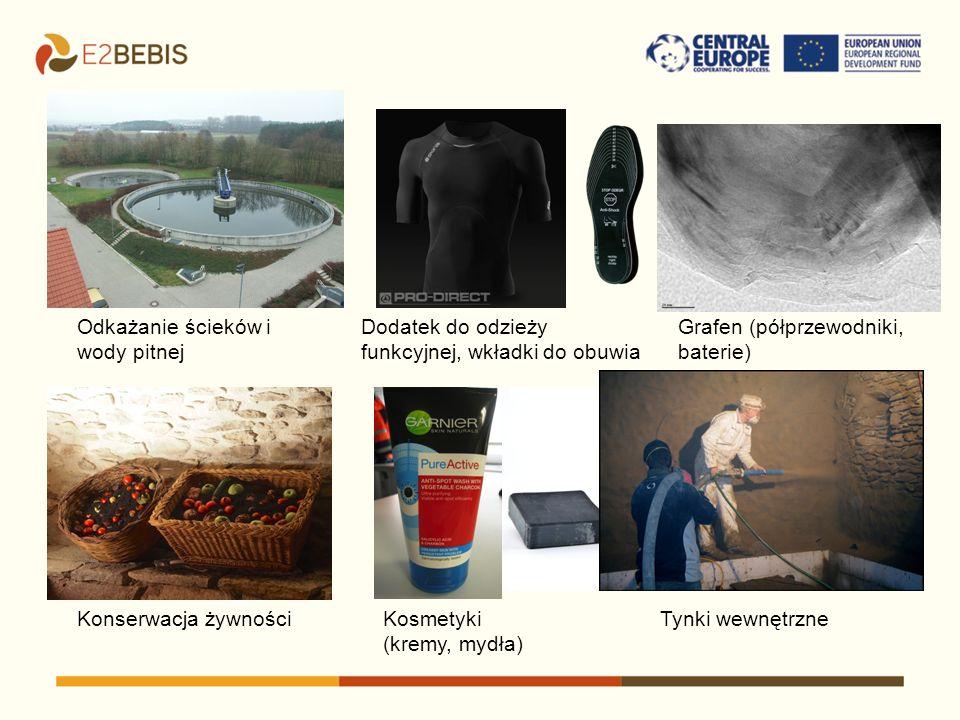 Odkażanie ścieków i wody pitnej Konserwacja żywności Dodatek do odzieży funkcyjnej, wkładki do obuwia Kosmetyki (kremy, mydła) Grafen (półprzewodniki,