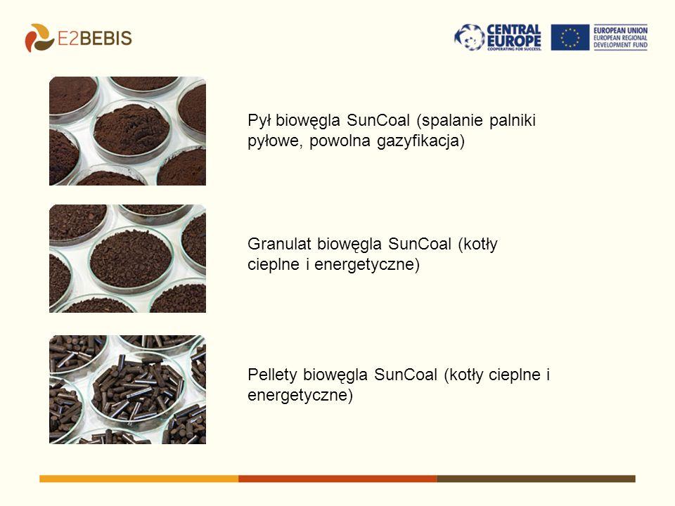 Pył biowęgla SunCoal (spalanie palniki pyłowe, powolna gazyfikacja) Granulat biowęgla SunCoal (kotły cieplne i energetyczne) Pellety biowęgla SunCoal