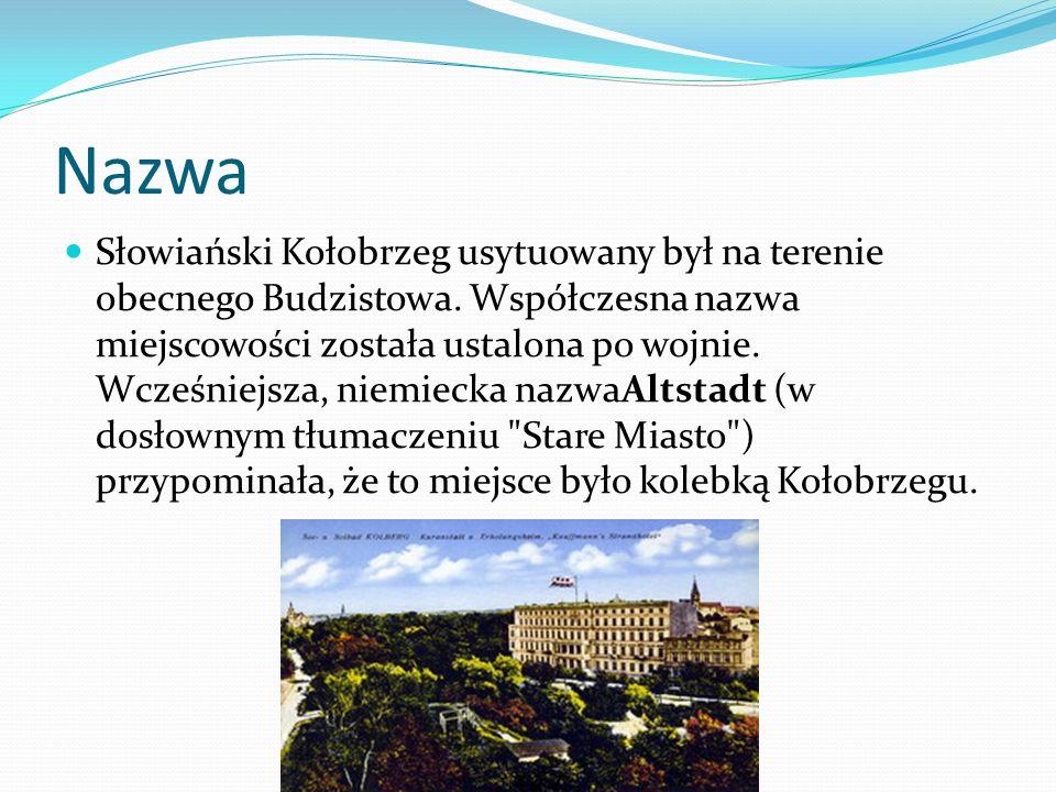 Nazwa Słowiański Kołobrzeg usytuowany był na terenie obecnego Budzistowa. Współczesna nazwa miejscowości została ustalona po wojnie. Wcześniejsza, nie