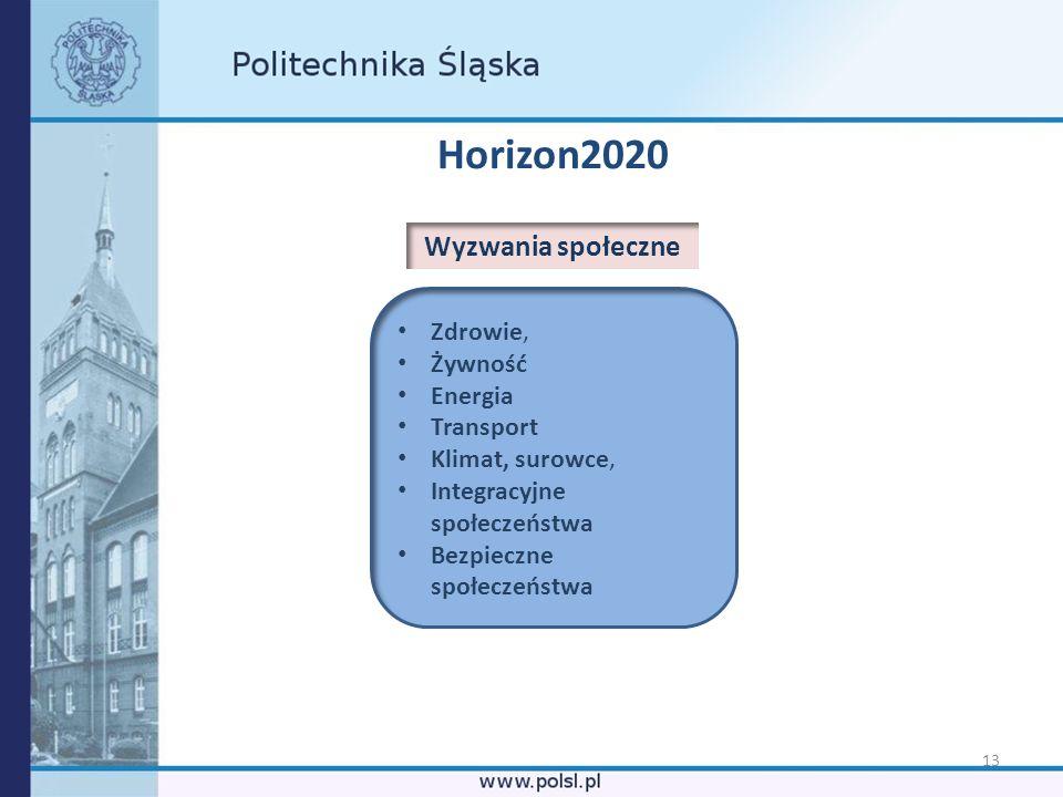 13 Horizon2020 Zdrowie, Żywność Energia Transport Klimat, surowce, Integracyjne społeczeństwa Bezpieczne społeczeństwa Wyzwania społeczne