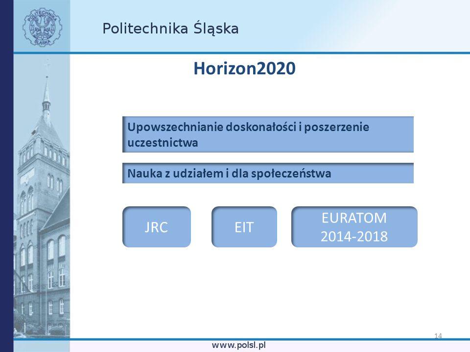 14 Horizon2020 JRC EIT EURATOM 2014-2018 Upowszechnianie doskonałości i poszerzenie uczestnictwa Nauka z udziałem i dla społeczeństwa