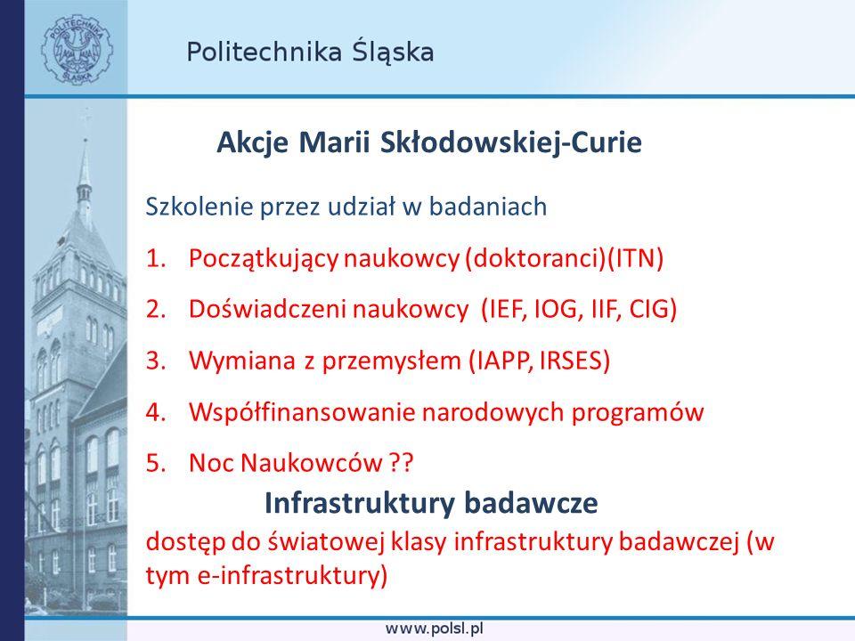 Akcje Marii Skłodowskiej-Curie Szkolenie przez udział w badaniach 1.Początkujący naukowcy (doktoranci)(ITN) 2.Doświadczeni naukowcy (IEF, IOG, IIF, CI