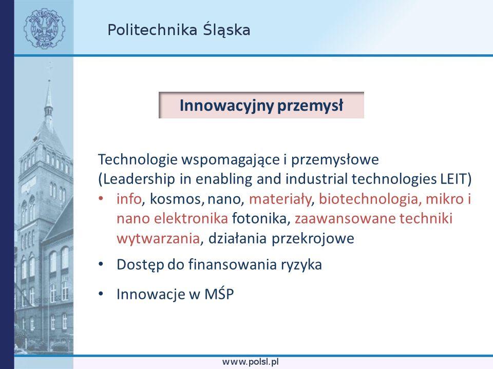 Technologie wspomagające i przemysłowe (Leadership in enabling and industrial technologies LEIT) info, kosmos, nano, materiały, biotechnologia, mikro