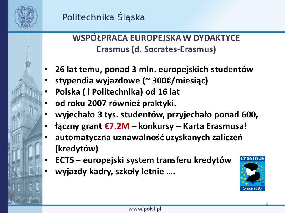 2 WSPÓŁPRACA EUROPEJSKA W DYDAKTYCE Erasmus (d. Socrates-Erasmus) 26 lat temu, ponad 3 mln. europejskich studentów stypendia wyjazdowe (~ 300/miesiąc)
