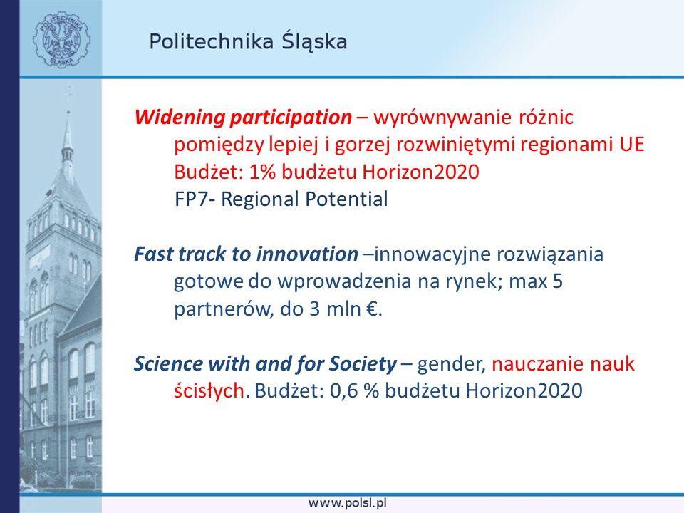 Widening participation – wyrównywanie różnic pomiędzy lepiej i gorzej rozwiniętymi regionami UE Budżet: 1% budżetu Horizon2020 FP7- Regional Potential
