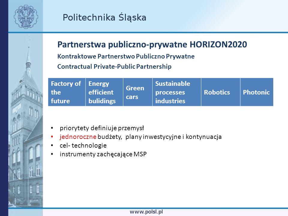 Partnerstwa publiczno-prywatne HORIZON2020 Kontraktowe Partnerstwo Publiczno Prywatne Contractual Private-Public Partnership priorytety definiuje prze