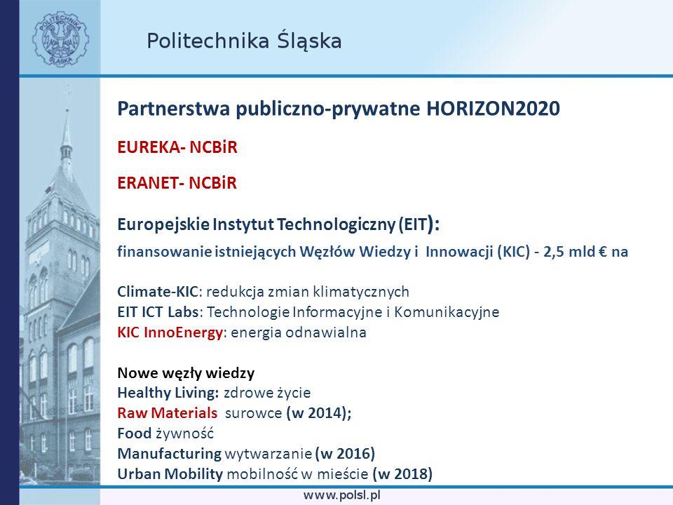 Partnerstwa publiczno-prywatne HORIZON2020 EUREKA- NCBiR ERANET- NCBiR Europejskie Instytut Technologiczny (EIT ): finansowanie istniejących Węzłów Wi