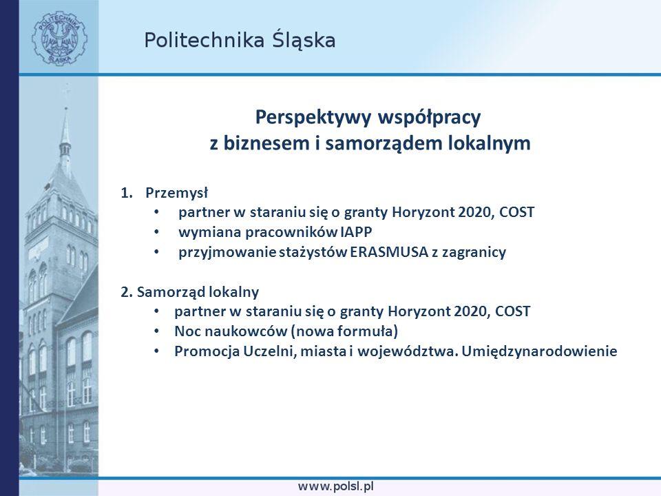 Perspektywy współpracy z biznesem i samorządem lokalnym 1.Przemysł partner w staraniu się o granty Horyzont 2020, COST wymiana pracowników IAPP przyjm