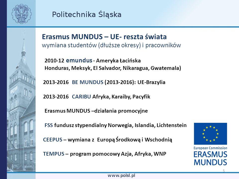 5 Erasmus MUNDUS – UE- reszta świata wymiana studentów (dłuższe okresy) i pracowników 2010-12 emundus - Ameryka Łacińska Honduras, Meksyk, El Salvador