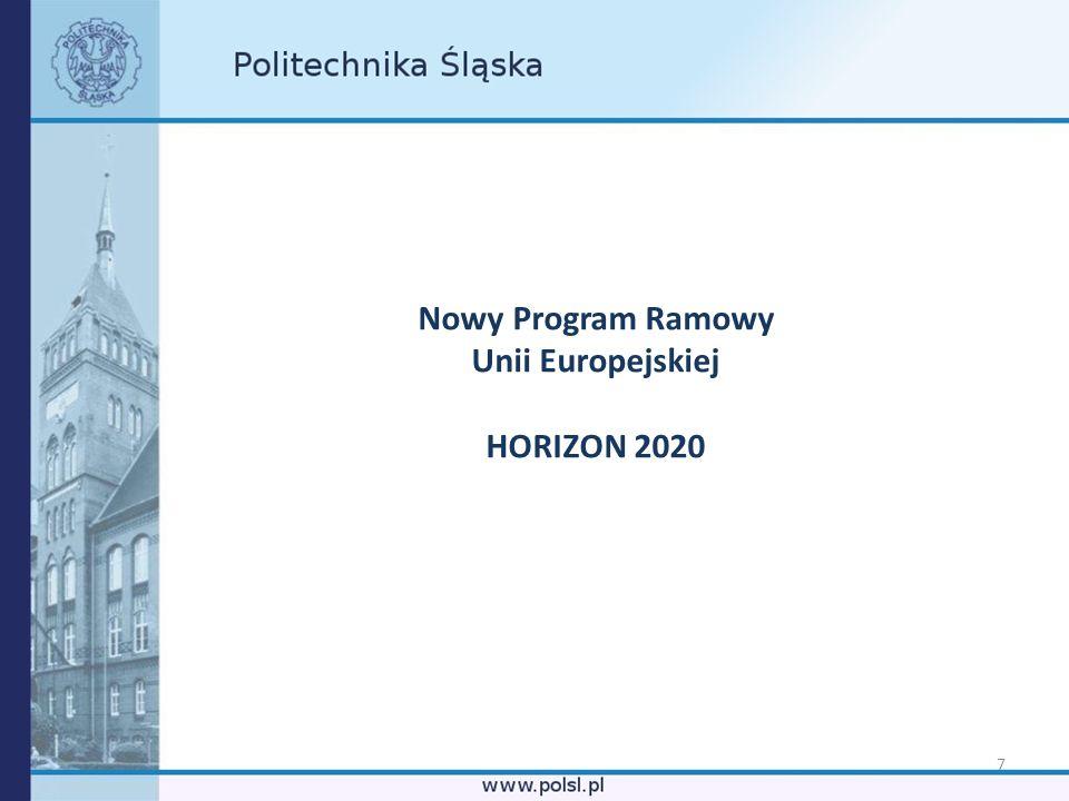 7 Nowy Program Ramowy Unii Europejskiej HORIZON 2020