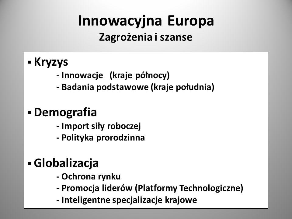 Innowacyjna Europa Zagrożenia i szanse Kryzys - Innowacje (kraje północy) - Badania podstawowe (kraje południa) Demografia - Import siły roboczej - Po