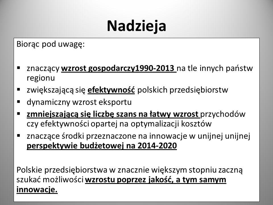Nadzieja Biorąc pod uwagę: znaczący wzrost gospodarczy1990-2013 na tle innych państw regionu zwiększającą się efektywność polskich przedsiębiorstw dyn