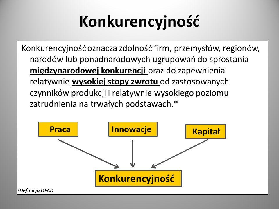 Konkurencyjność Konkurencyjność oznacza zdolność firm, przemysłów, regionów, narodów lub ponadnarodowych ugrupowań do sprostania międzynarodowej konku