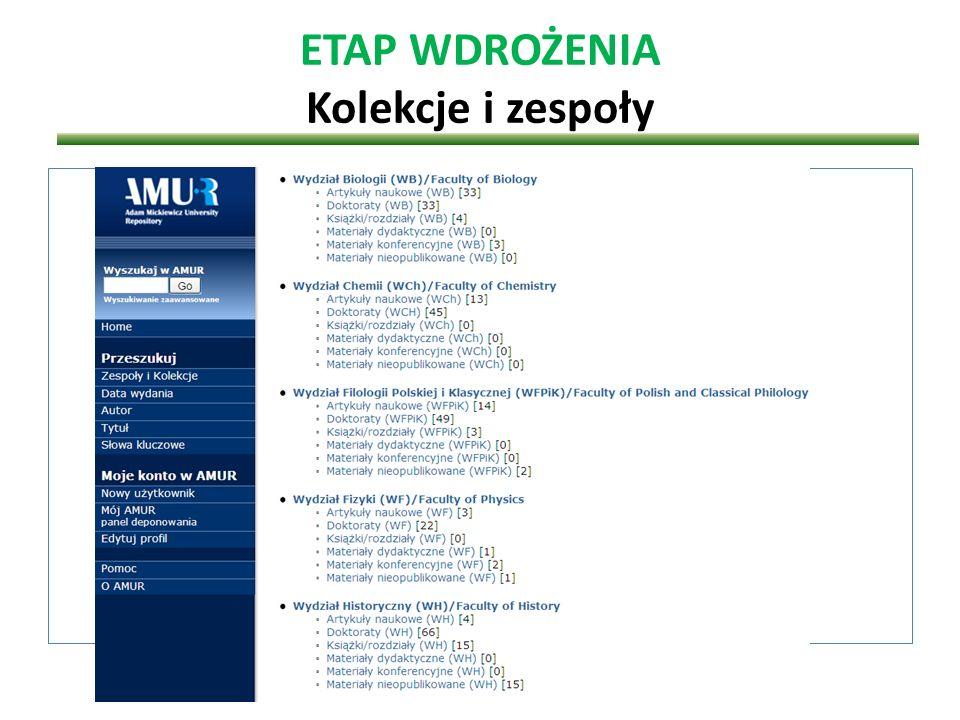 ETAP WDROŻENIA Kolekcje i zespoły