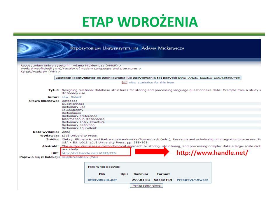 ETAP WDROŻENIA http://www.handle.net/