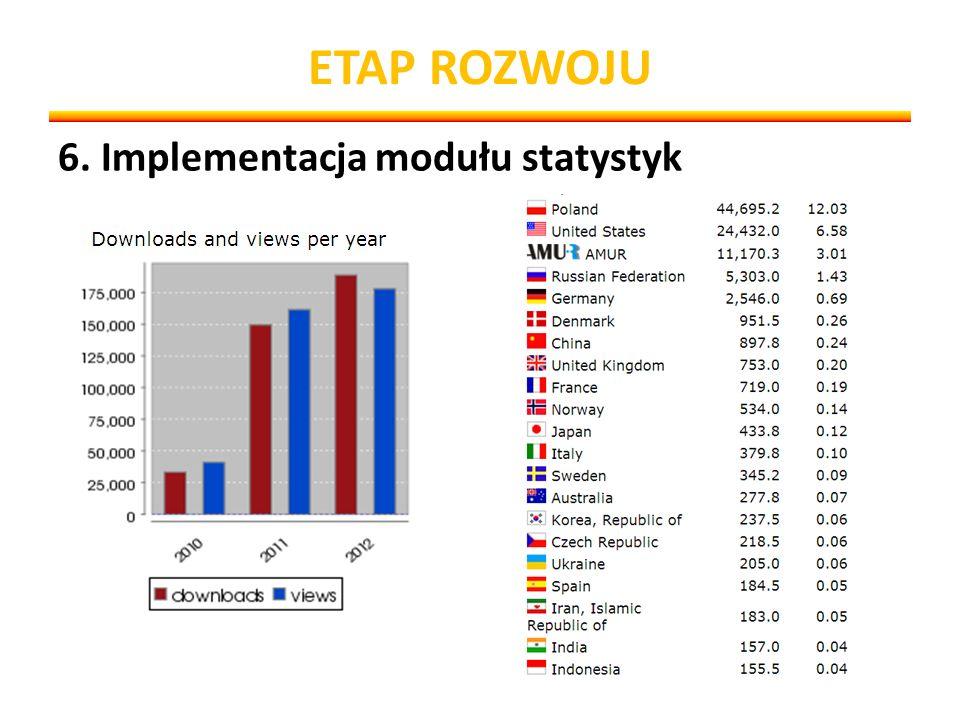 ETAP ROZWOJU 6. Implementacja modułu statystyk