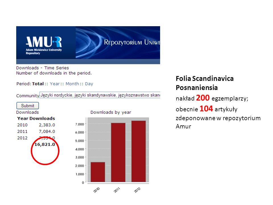 Folia Scandinavica Posnaniensia nakład 200 egzemplarzy; obecnie 104 artykuły zdeponowane w repozytorium Amur