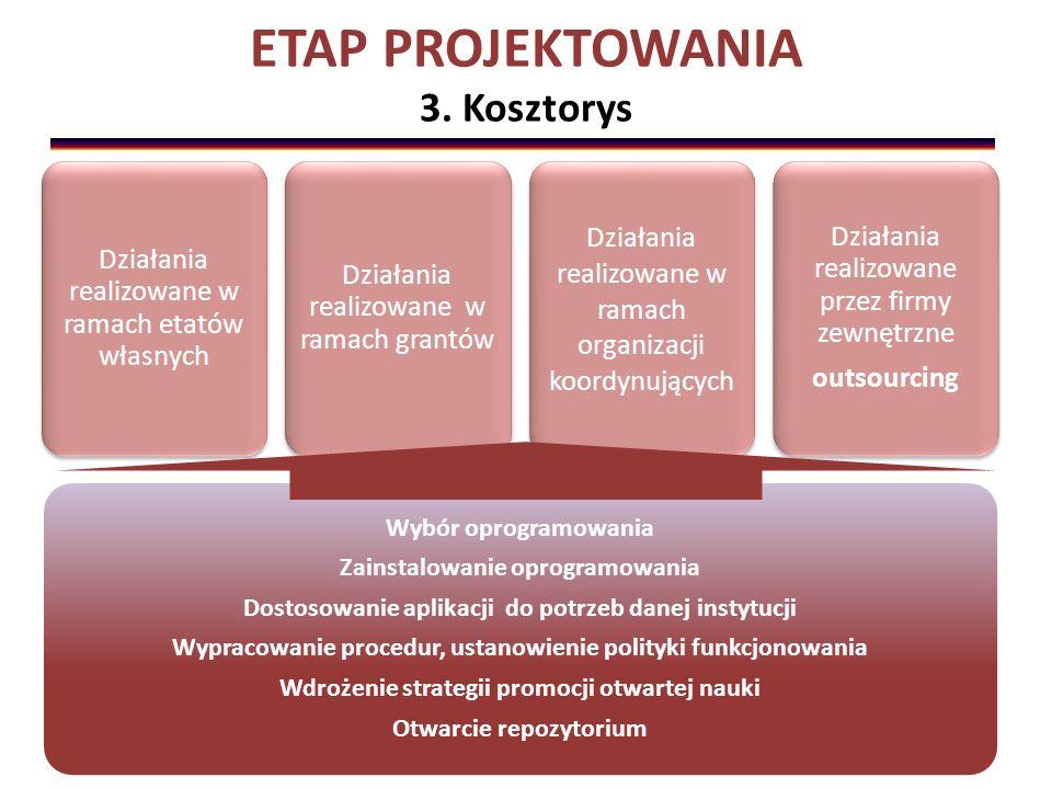 ETAP PROJEKTOWANIA 3. Kosztorys Wybór oprogramowania Zainstalowanie oprogramowania Dostosowanie aplikacji do potrzeb danej instytucji Wypracowanie pro