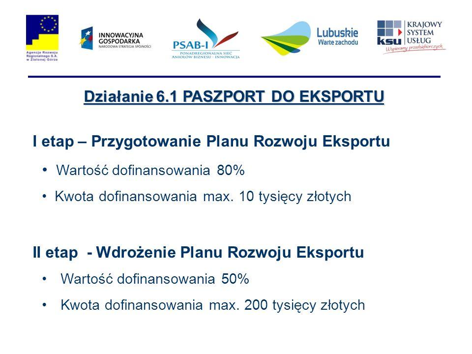 Działanie 6.1 PASZPORT DO EKSPORTU I etap – Przygotowanie Planu Rozwoju Eksportu Wartość dofinansowania 80% Kwota dofinansowania max. 10 tysięcy złoty