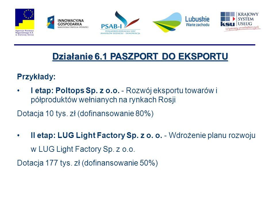 Działanie 6.1 PASZPORT DO EKSPORTU Przykłady: I etap: Poltops Sp. z o.o. - Rozwój eksportu towarów i półproduktów wełnianych na rynkach Rosji Dotacja
