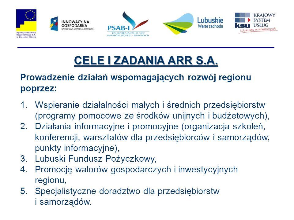 CELE I ZADANIA ARR S.A. Prowadzenie działań wspomagających rozwój regionu poprzez: 1.Wspieranie działalności małych i średnich przedsiębiorstw (progra