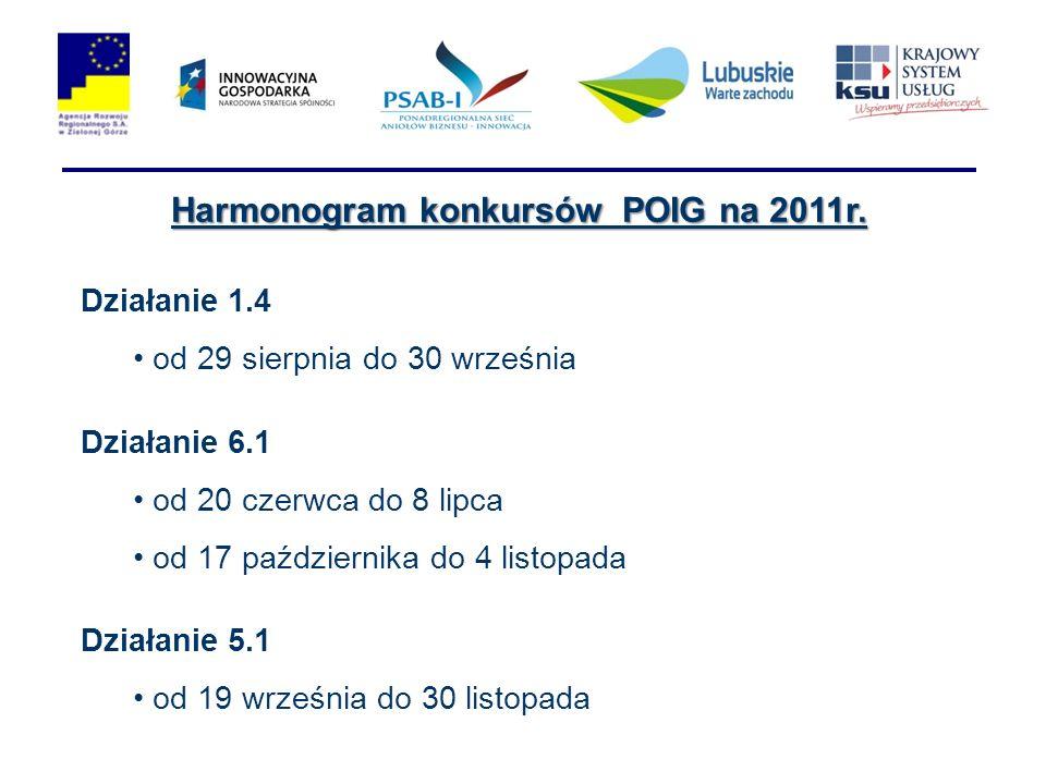 Harmonogram konkursów POIG na 2011r. Działanie 1.4 od 29 sierpnia do 30 września Działanie 6.1 od 20 czerwca do 8 lipca od 17 października do 4 listop