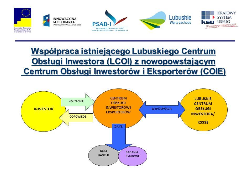 INWESTOR ZAPYTANIE CENTRUM OBSŁUGI INWESTORÓW I EKSPORTERÓW LUBUSKIE CENTRUM OBSŁUGI INWESTORA/ KSSSE ODPOWIEDŹ BAZA DANYCH BADANIA RYNKOWE WSPÓŁPRACA DANE Współpraca istniejącego Lubuskiego Centrum Obsługi Inwestora (LCOI) z nowopowstającym Centrum Obsługi Inwestorów i Eksporterów (COIE)