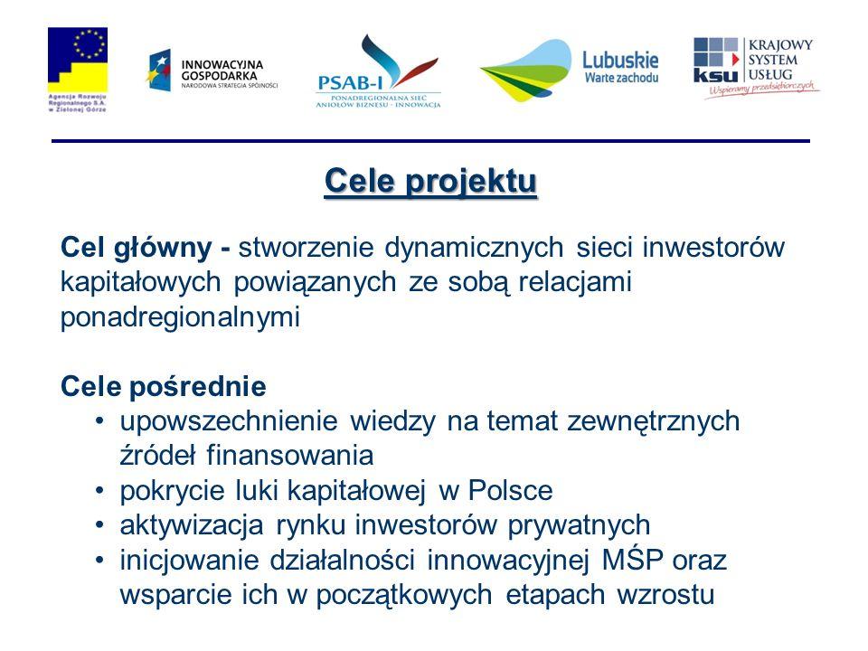 Cele projektu Cel główny - stworzenie dynamicznych sieci inwestorów kapitałowych powiązanych ze sobą relacjami ponadregionalnymi Cele pośrednie upowszechnienie wiedzy na temat zewnętrznych źródeł finansowania pokrycie luki kapitałowej w Polsce aktywizacja rynku inwestorów prywatnych inicjowanie działalności innowacyjnej MŚP oraz wsparcie ich w początkowych etapach wzrostu