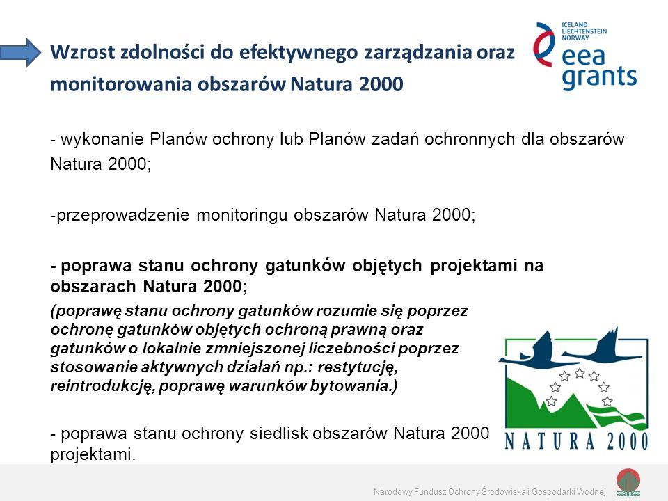Narodowy Fundusz Ochrony Środowiska i Gospodarki Wodnej Wzrost zdolności do efektywnego zarządzania oraz monitorowania obszarów Natura 2000 - wykonanie Planów ochrony lub Planów zadań ochronnych dla obszarów Natura 2000; -przeprowadzenie monitoringu obszarów Natura 2000; - poprawa stanu ochrony gatunków objętych projektami na obszarach Natura 2000; (poprawę stanu ochrony gatunków rozumie się poprzez ochronę gatunków objętych ochroną prawną oraz gatunków o lokalnie zmniejszonej liczebności poprzez stosowanie aktywnych działań np.: restytucję, reintrodukcję, poprawę warunków bytowania.) - poprawa stanu ochrony siedlisk obszarów Natura 2000 objętych projektami.