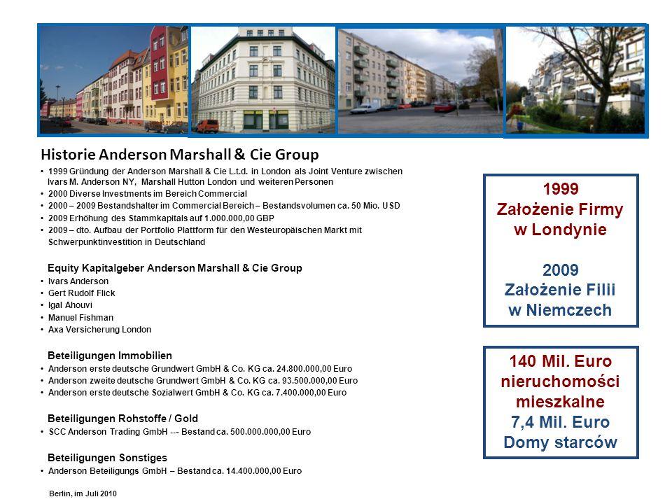 140 Mil. Euro nieruchomości mieszkalne 7,4 Mil.