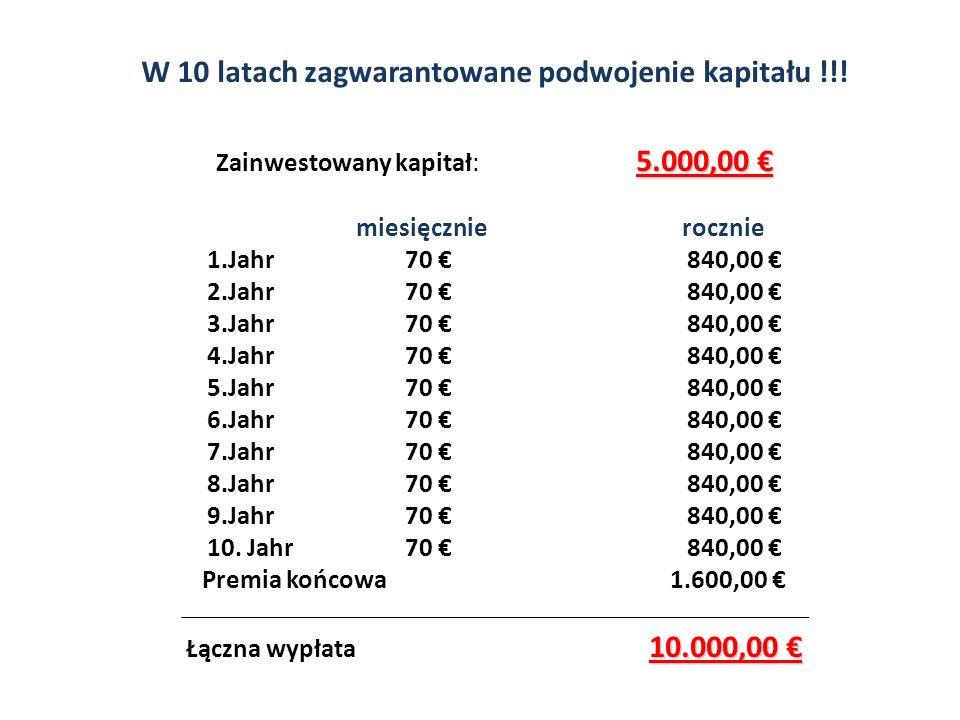 W 10 latach zagwarantowane podwojenie kapitału !!.