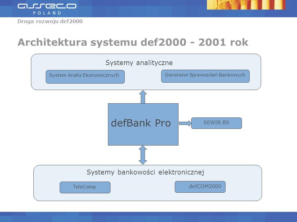 Droga rozwoju def2000 Architektura systemu def2000 - 2001 rok defBank Pro Systemy analityczne Systemy bankowości elektronicznej System Analiz Ekonomicznych Generator Sprawozdań Bankowych TeleComp SEWIB BS defCOM2000