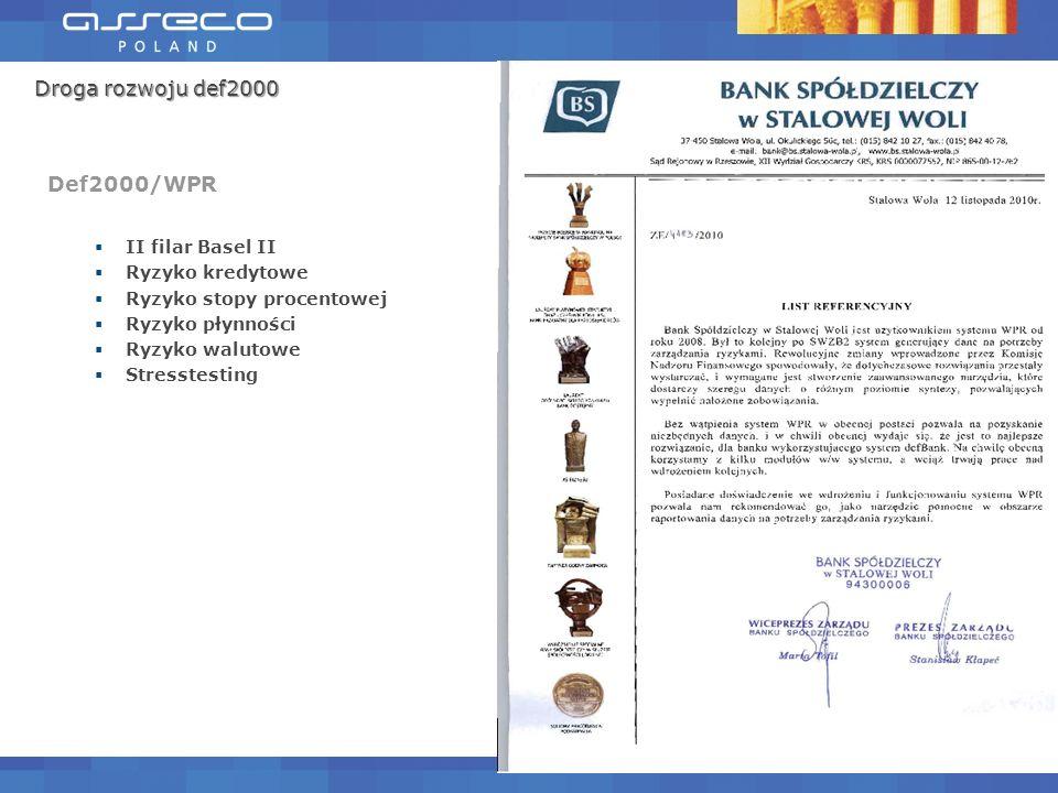 II filar Basel II Ryzyko kredytowe Ryzyko stopy procentowej Ryzyko płynności Ryzyko walutowe Stresstesting Def2000/WPR Droga rozwoju def2000
