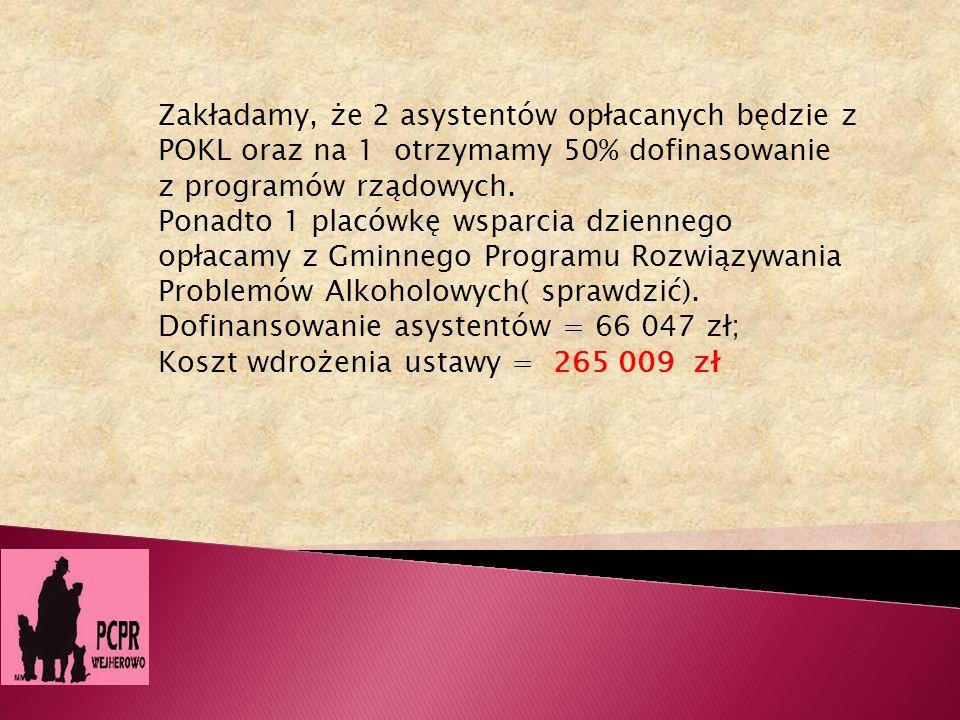 Zakładamy, że 2 asystentów opłacanych będzie z POKL oraz na 1 otrzymamy 50% dofinasowanie z programów rządowych. Ponadto 1 placówkę wsparcia dziennego