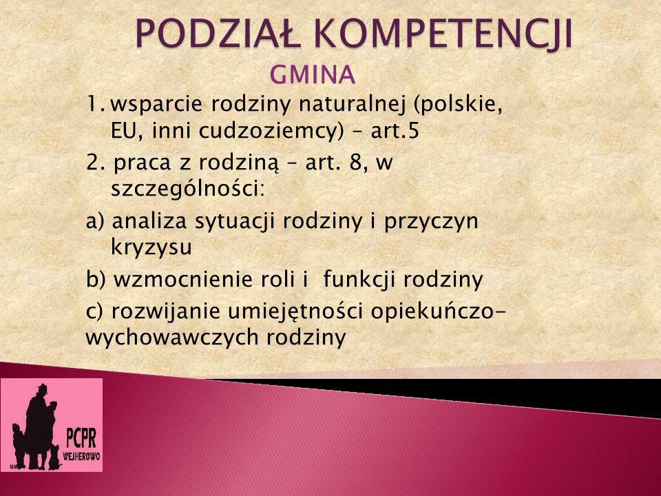 GMINA 1.wsparcie rodziny naturalnej (polskie, EU, inni cudzoziemcy) – art.5 2. praca z rodziną – art. 8, w szczególności: a) analiza sytuacji rodziny