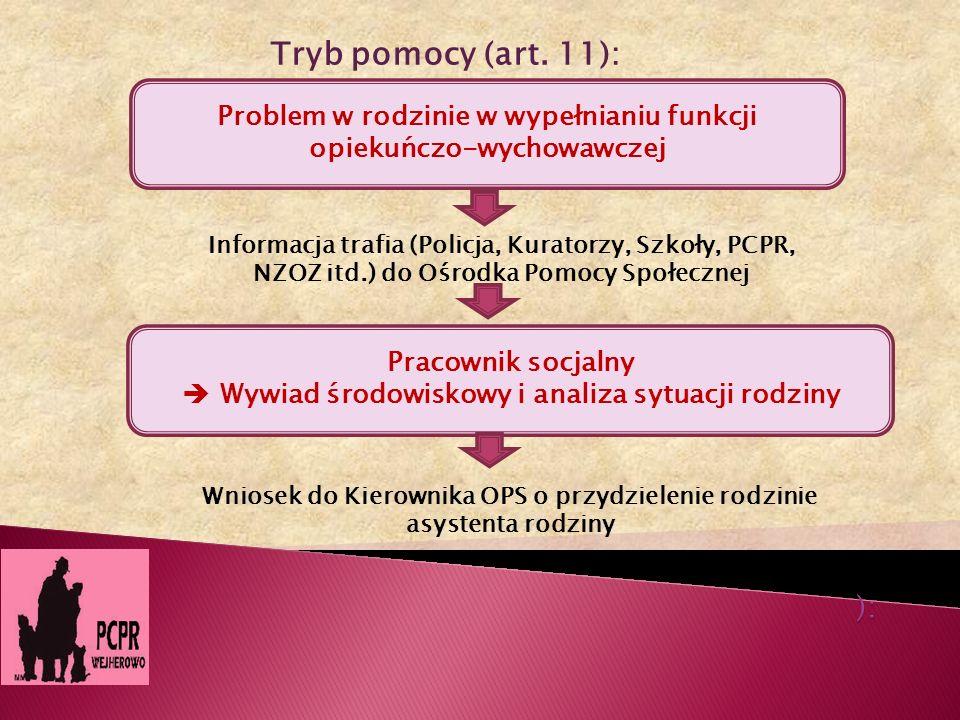 Liczba dzieci z poszczególnych gmin w pieczy zastępczej – stan na 31.08.2011 L.pGminaPlacówka poza powiatem Placówka w powiecie RZ spokr.