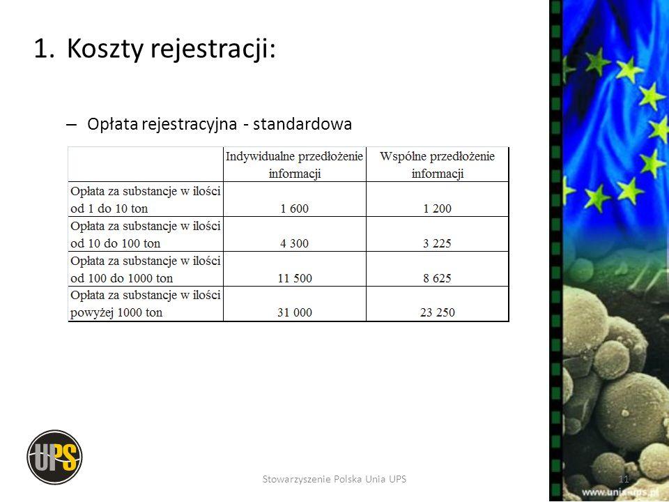 1.Koszty rejestracji: – Opłata rejestracyjna - standardowa 11Stowarzyszenie Polska Unia UPS