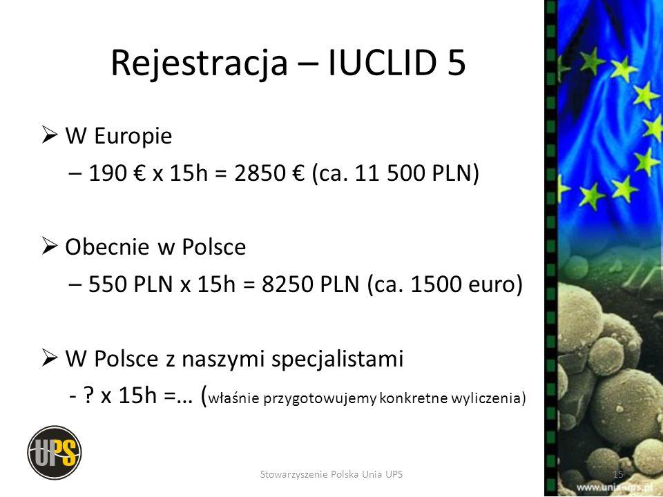 Rejestracja – IUCLID 5 W Europie – 190 x 15h = 2850 (ca. 11 500 PLN) Obecnie w Polsce – 550 PLN x 15h = 8250 PLN (ca. 1500 euro) W Polsce z naszymi sp