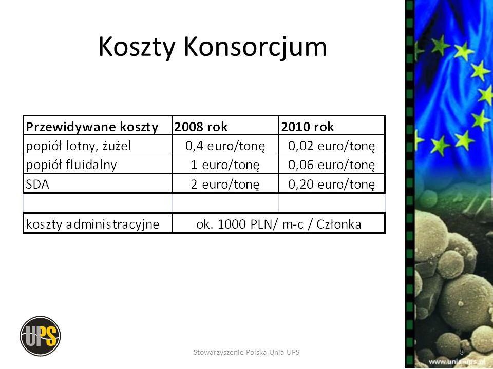 Jak pracujemy – przygotowanie dossier Laboratorium i zewnętrzni eksperci z Laboratorium VUOS (Republika Czeska) Study Monitor (ekspert wewnętrzny) - inż.