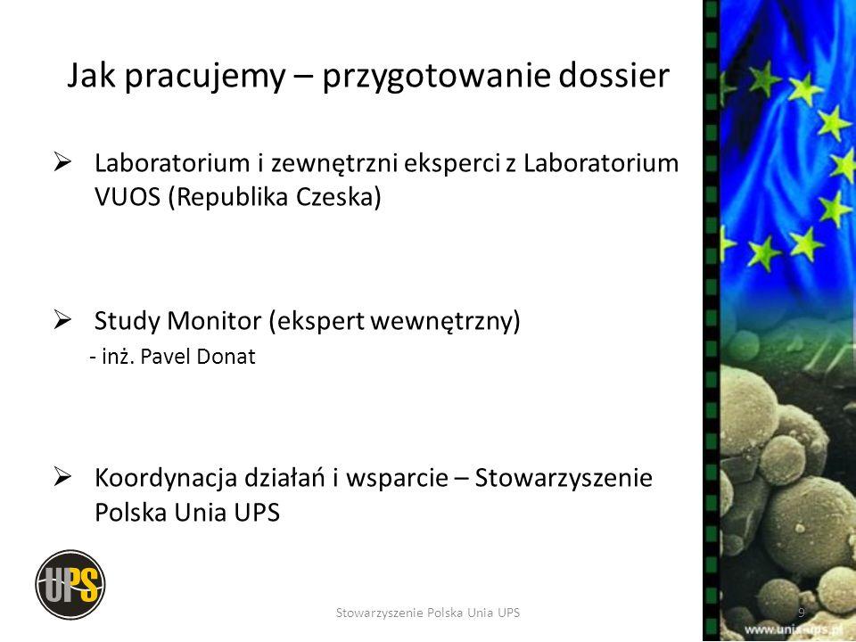 Jak pracujemy – przygotowanie dossier Laboratorium i zewnętrzni eksperci z Laboratorium VUOS (Republika Czeska) Study Monitor (ekspert wewnętrzny) - i