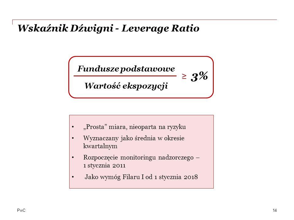 PwC Wskaźnik Dźwigni - Leverage Ratio Wskaźnik RFS Fundusze podstawowe Wartość ekspozycji 3% Prosta miara, nieoparta na ryzyku Wyznaczany jako średnia