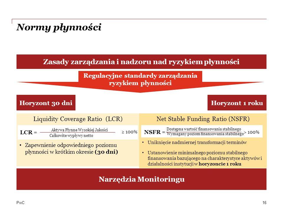 PwC Normy płynności Net Stable Funding Ratio (NSFR) Uniknięcie nadmiernej transformacji terminów Ustanowienie minimalnego poziomu stabilnego finansowa