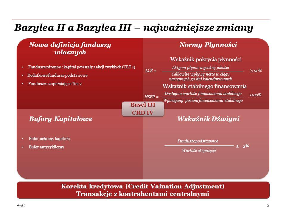PwC Bazylea II a Bazylea III – najważniejsze zmiany Wskaźnik pokrycia płynności Basel III CRD IV Normy PłynnościNowa definicja funduszy własnych Bufor