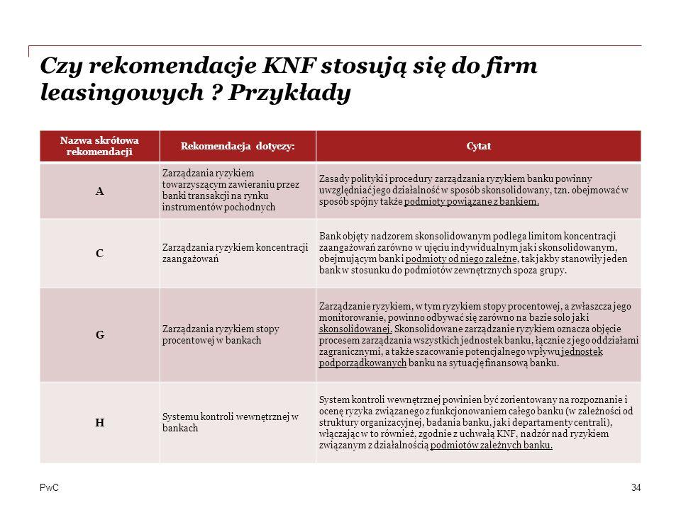PwC Czy rekomendacje KNF stosują się do firm leasingowych ? Przykłady Nazwa skrótowa rekomendacji Rekomendacja dotyczy:Cytat A Zarządzania ryzykiem to