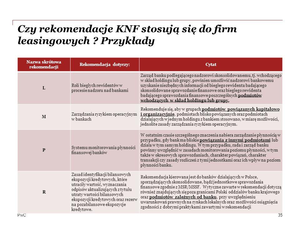 PwC Czy rekomendacje KNF stosują się do firm leasingowych ? Przykłady Nazwa skrótowa rekomendacji Rekomendacja dotyczy:Cytat L Roli biegłych rewidentó