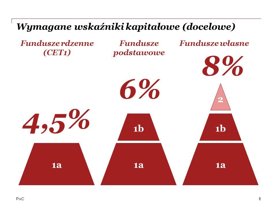PwC Od Bazylei II do Bazylei III 9 10,5%