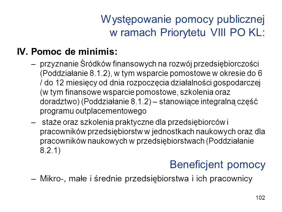 Występowanie pomocy publicznej w ramach Priorytetu VIII PO KL: IV. Pomoc de minimis: –przyznanie Śródków finansowych na rozwój przedsiębiorczości (Pod
