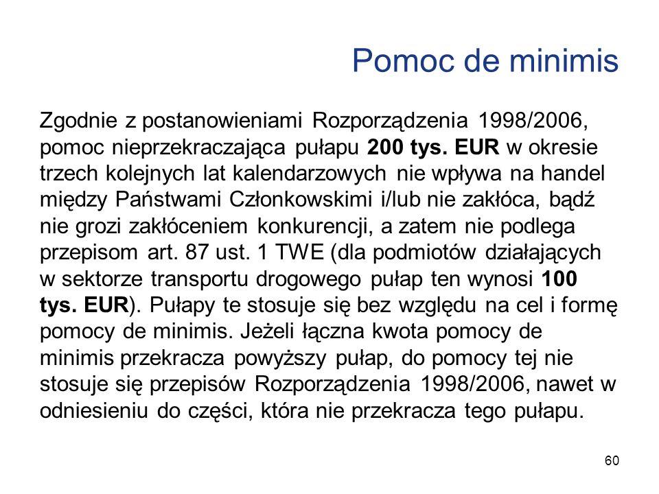 Pomoc de minimis Zgodnie z postanowieniami Rozporządzenia 1998/2006, pomoc nieprzekraczająca pułapu 200 tys. EUR w okresie trzech kolejnych lat kalend
