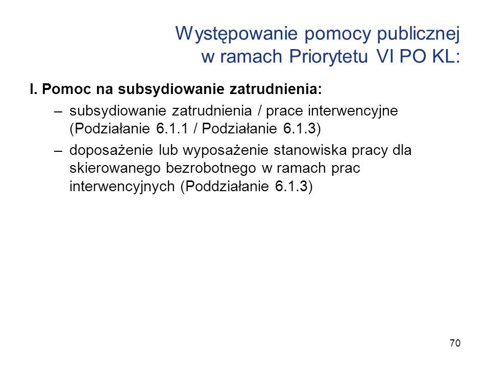 Występowanie pomocy publicznej w ramach Priorytetu VI PO KL: I. Pomoc na subsydiowanie zatrudnienia: –subsydiowanie zatrudnienia / prace interwencyjne