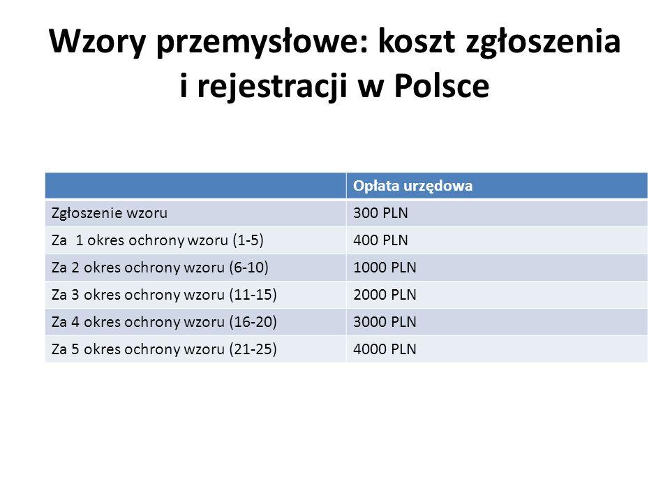 Wzory przemysłowe: koszt zgłoszenia i rejestracji w Polsce Opłata urzędowa Zgłoszenie wzoru300 PLN Za 1 okres ochrony wzoru (1-5)400 PLN Za 2 okres oc